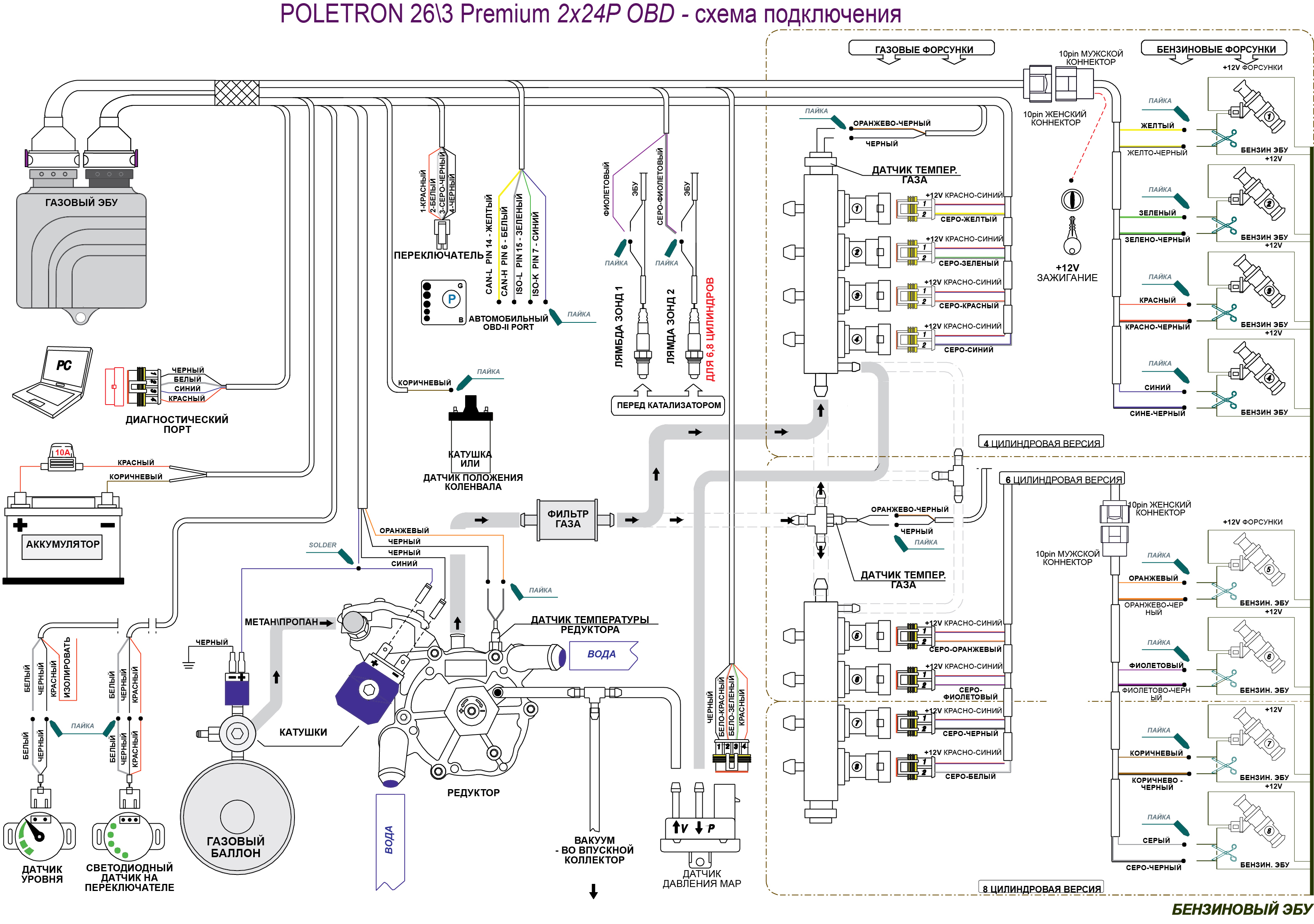 Схема установки газового оборудования фото 284